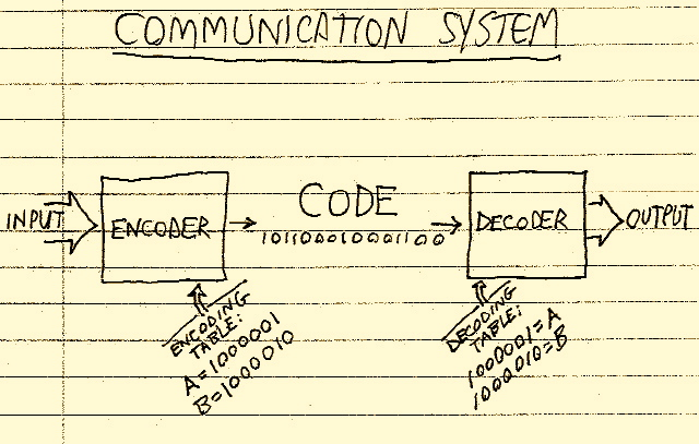 communication_system1