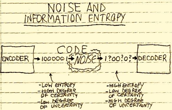 noise_info_entropy