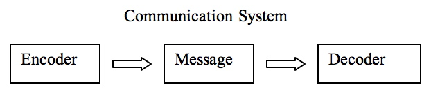 communication_system